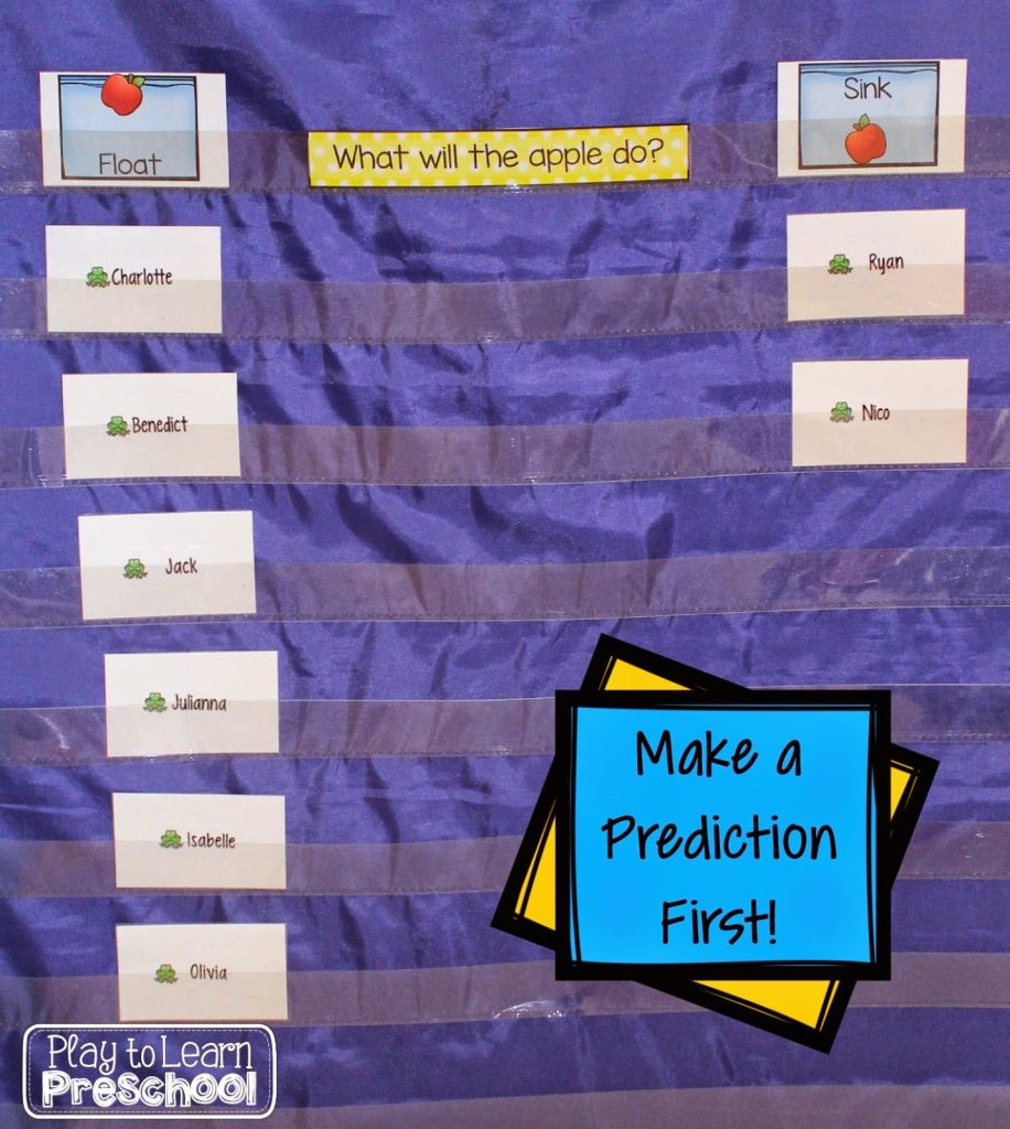 Sink or Float Experiment Play to Learn – Sink and Float Worksheet