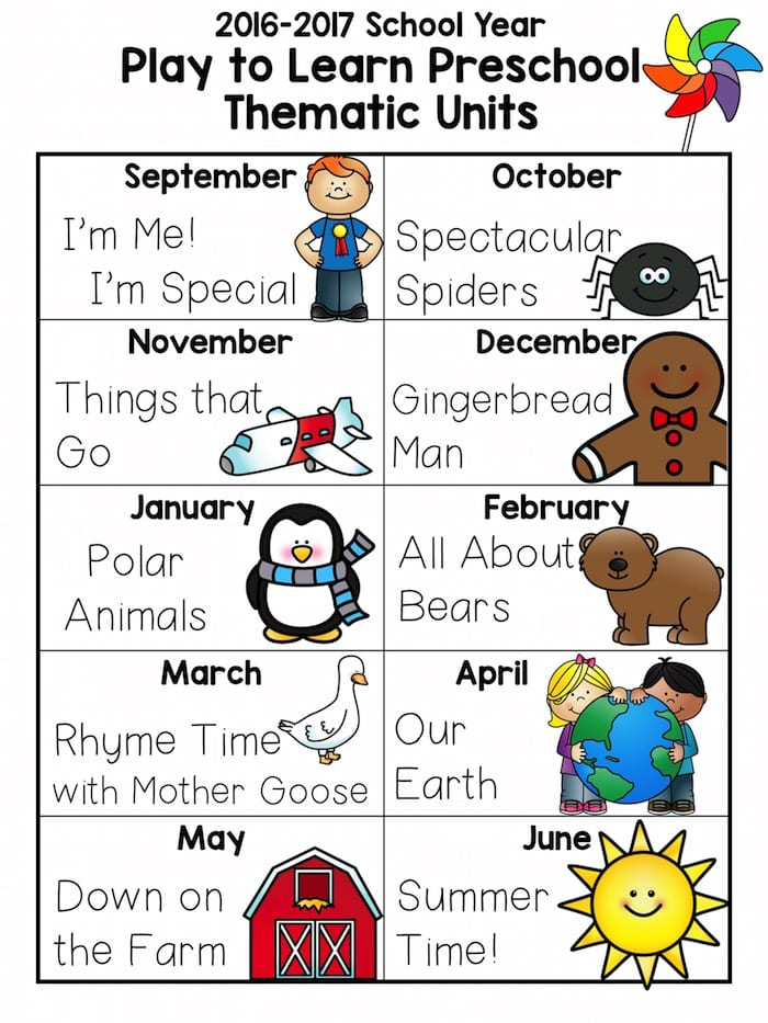 Here are some examples of awesome preschool themes. This is how I plan ...