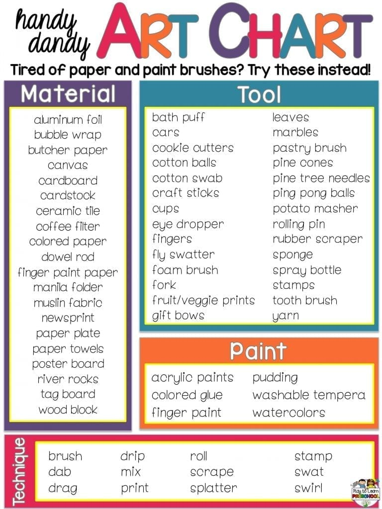handy dandy art chart process art ideas for preschoolers